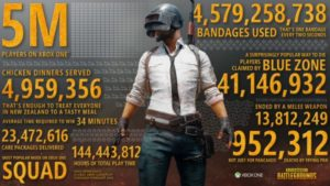 blog gaming ciné série PUBG Lageekroom Xbox One X Microsoft